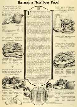 bananas-a-nutritious-food